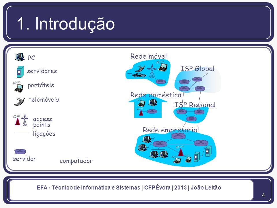 5 EFA - Técnico de Informática e Sistemas | CFPÉvora | 2013 | João Leitão 1.