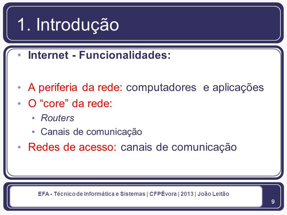 10 EFA - Técnico de Informática e Sistemas | CFPÉvora | 2013 | João Leitão 1.