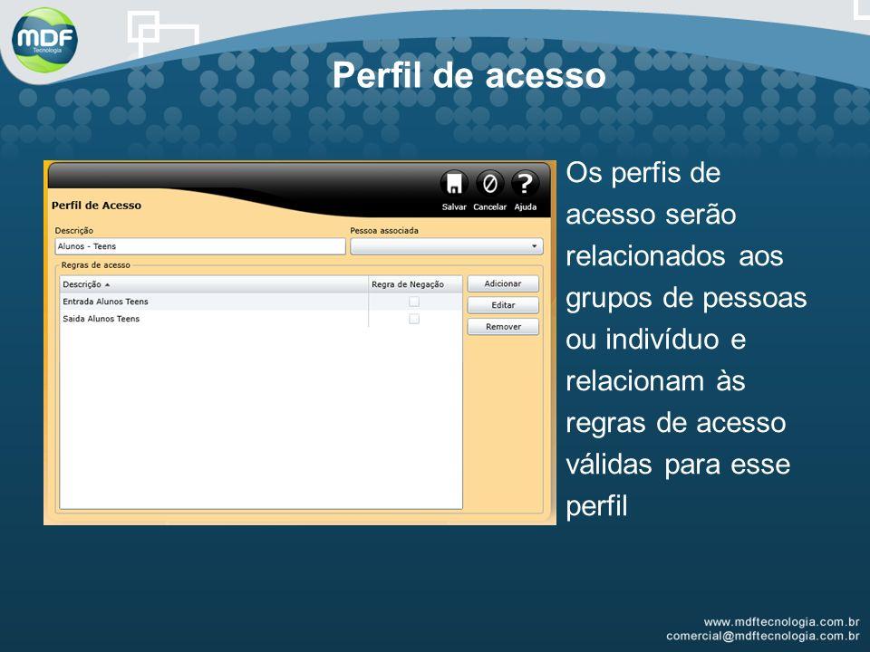 Perfil de acesso Os perfis de acesso serão relacionados aos grupos de pessoas ou indivíduo e relacionam às regras de acesso válidas para esse perfil