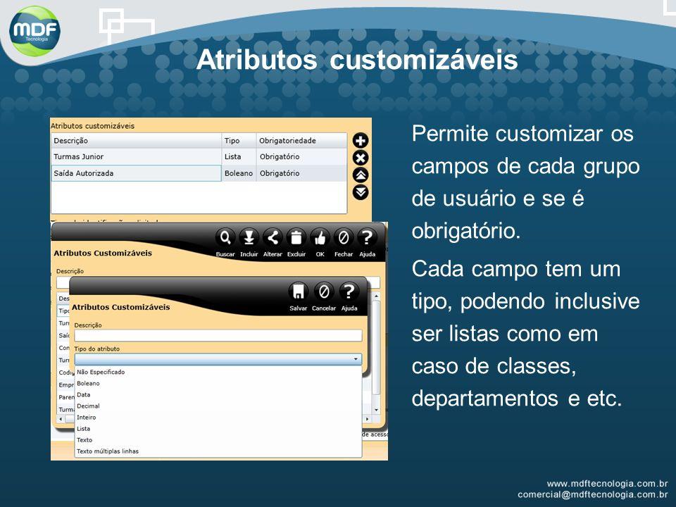 Atributos customizáveis Permite customizar os campos de cada grupo de usuário e se é obrigatório.