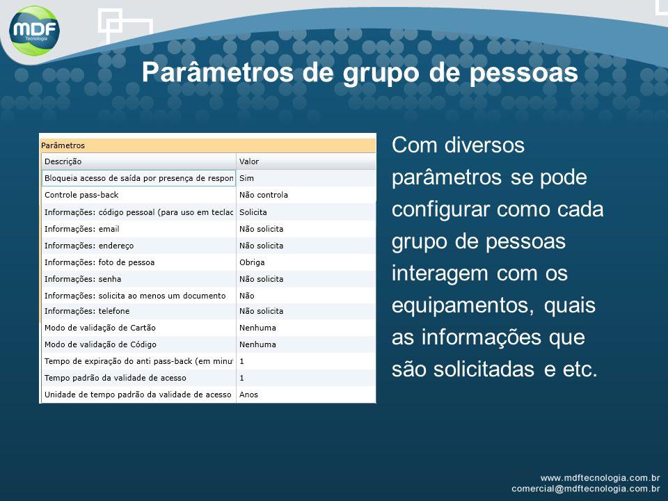 Parâmetros de grupo de pessoas Com diversos parâmetros se pode configurar como cada grupo de pessoas interagem com os equipamentos, quais as informações que são solicitadas e etc.