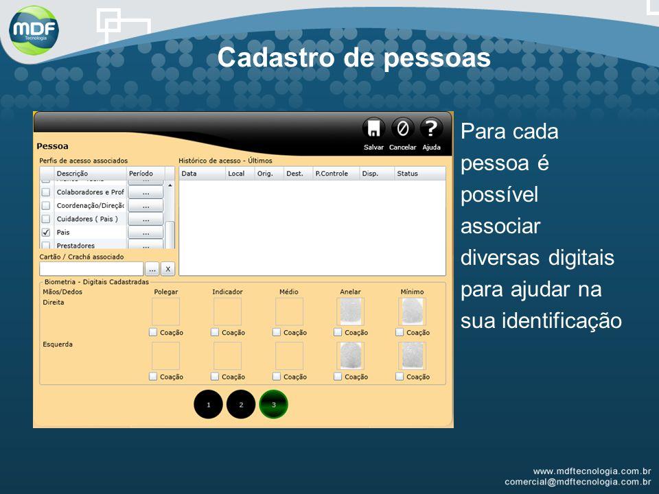 Cadastro de pessoas Para cada pessoa é possível associar diversas digitais para ajudar na sua identificação