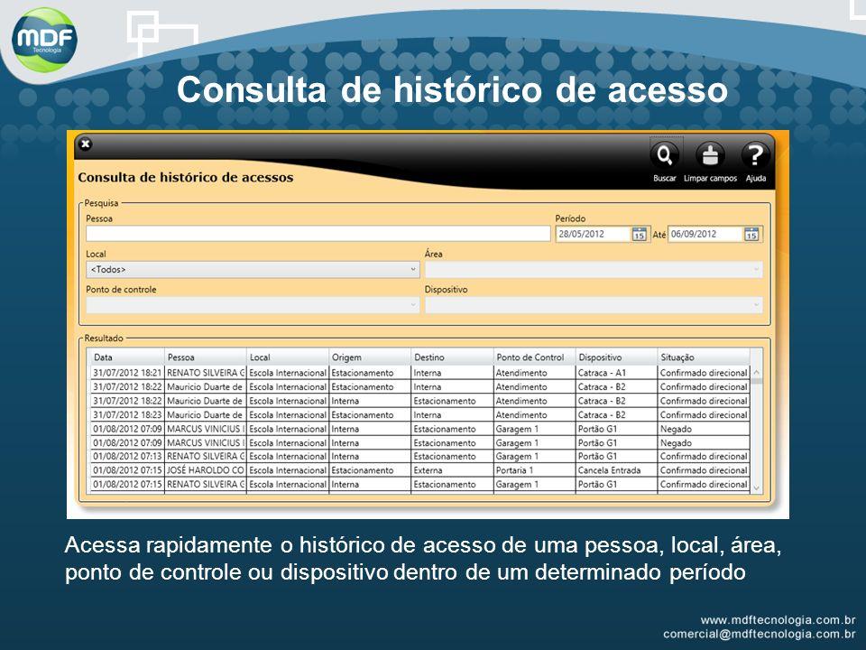 Consulta de histórico de acesso Acessa rapidamente o histórico de acesso de uma pessoa, local, área, ponto de controle ou dispositivo dentro de um determinado período