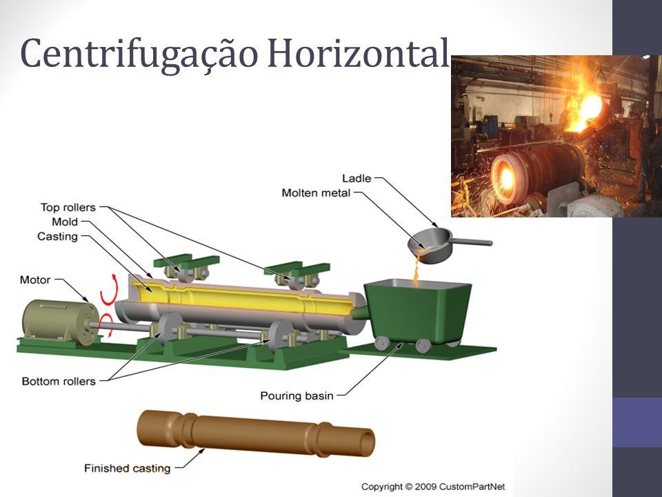 Centrifugação Horizontal