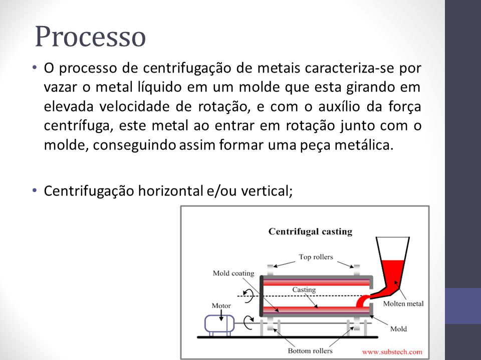 Processo O processo de centrifugação de metais caracteriza-se por vazar o metal líquido em um molde que esta girando em elevada velocidade de rotação,
