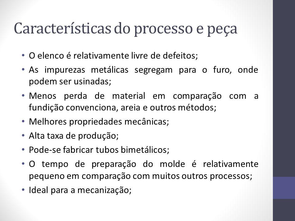 Fundição Centrífuga Centrifugal Casting Laura Pires Ribeiro Martins Prof.