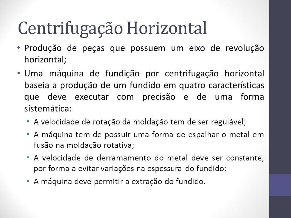 Centrifugação Horizontal Produção de peças que possuem um eixo de revolução horizontal; Uma máquina de fundição por centrifugação horizontal baseia a