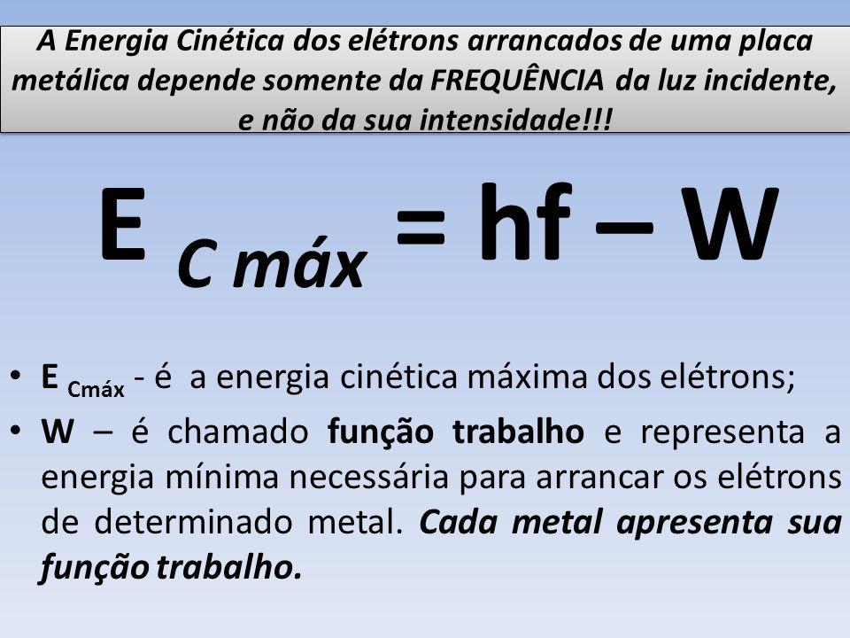 A Energia Cinética dos elétrons arrancados de uma placa metálica depende somente da FREQUÊNCIA da luz incidente, e não da sua intensidade!!! E C máx =