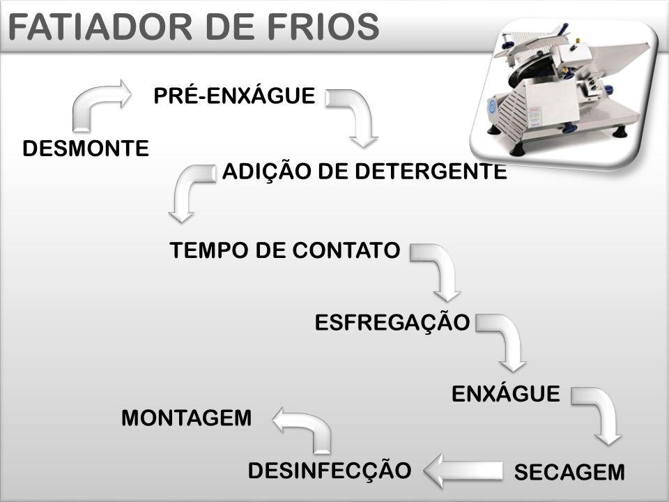 FATIADOR DE FRIOS PRÉ-ENXÁGUE TEMPO DE CONTATO ESFREGAÇÃO ENXÁGUE DESMONTE ADIÇÃO DE DETERGENTE SECAGEM DESINFECÇÃO MONTAGEM