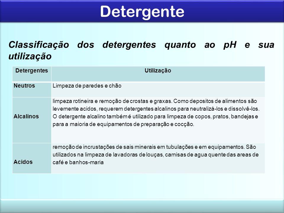 Detergente Classificação dos detergentes quanto ao pH e sua utilização DetergentesUtilização NeutrosLimpeza de paredes e chão Alcalinos limpeza rotineira e remoção de crostas e graxas.