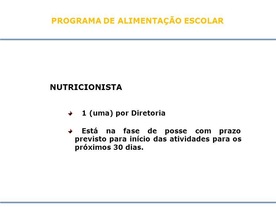 NUTRICIONISTA 1 (uma) por Diretoria Está na fase de posse com prazo previsto para início das atividades para os próximos 30 dias.