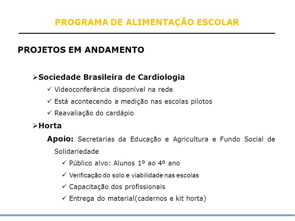 DIETAS ESPECIAIS (alunos com patologia) Encaminhar para a DE: Ficha de Saúde Baixar do site http://dse.edunet.sp.gov.br/http://dse.edunet.sp.gov.br/ L