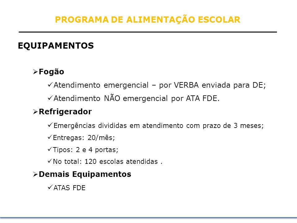 EQUIPAMENTOS Fogão Atendimento emergencial – por VERBA enviada para DE; Atendimento NÃO emergencial por ATA FDE.