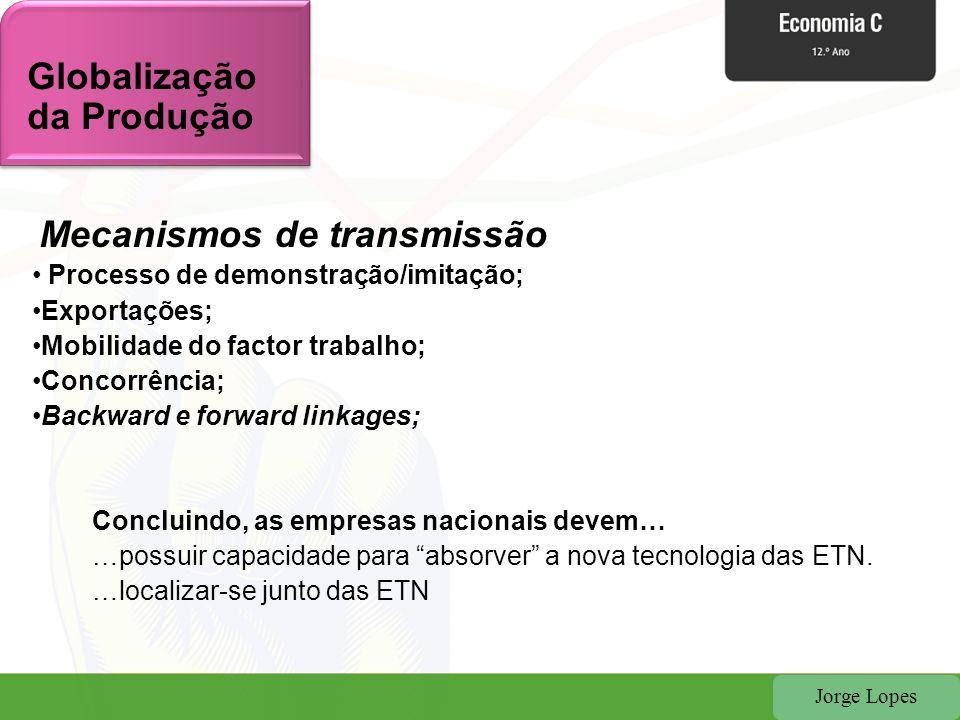 Jorge Lopes Mecanismos de transmissão Processo de demonstração/imitação; Exportações; Mobilidade do factor trabalho; Concorrência; Backward e forward