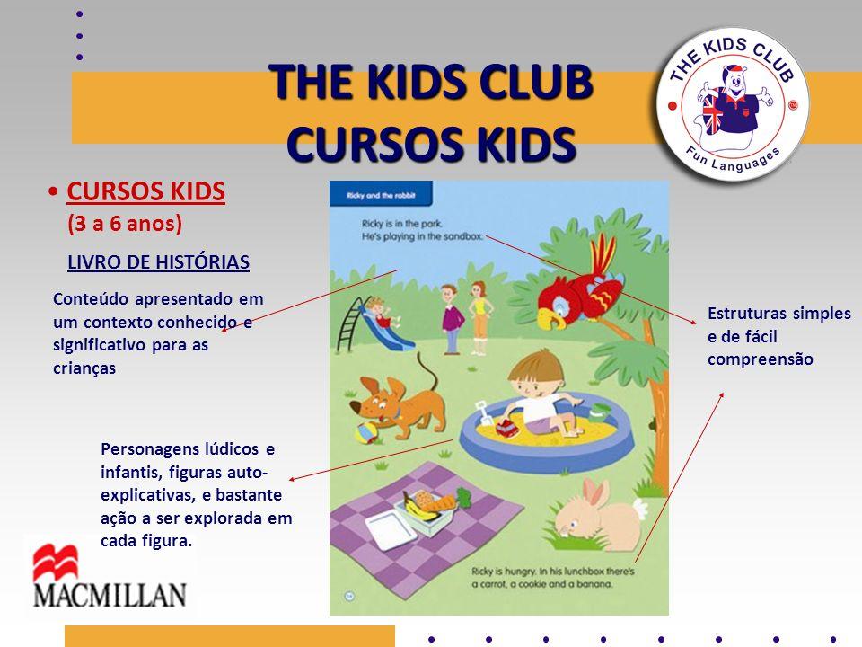 THE KIDS CLUB CURSOS KIDS CURSOS KIDS (3 a 6 anos) Estruturas simples e de fácil compreensão Conteúdo apresentado em um contexto conhecido e significa