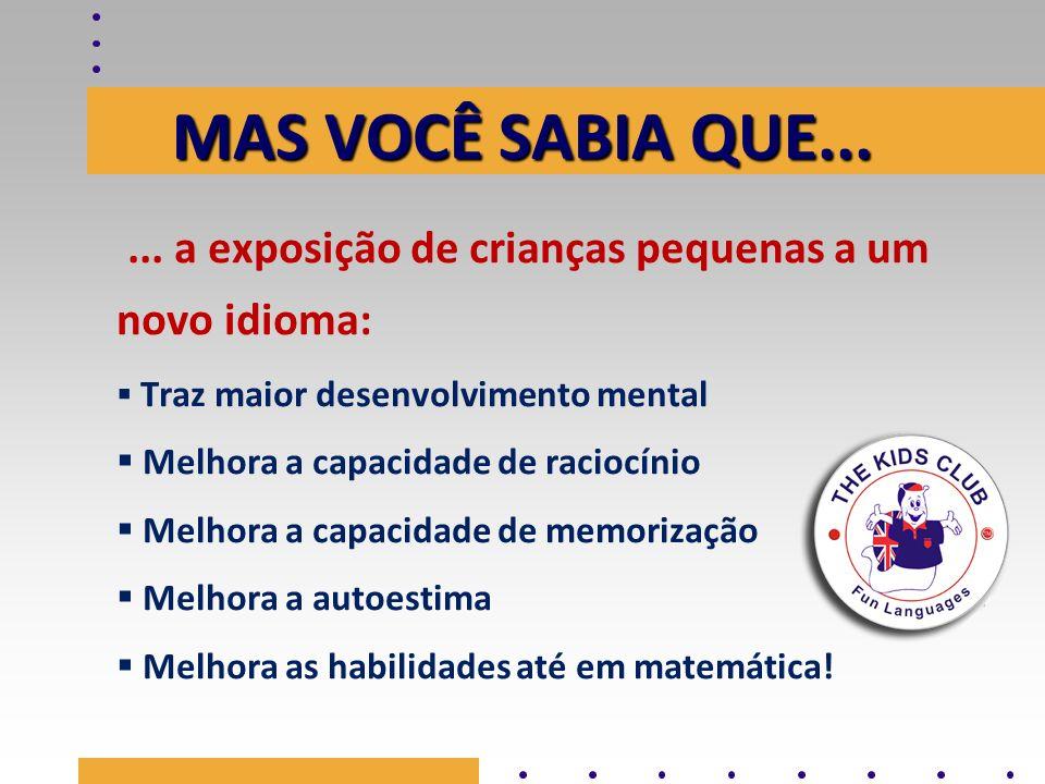 MAS VOCÊ SABIA QUE...... a exposição de crianças pequenas a um novo idioma: Traz maior desenvolvimento mental Melhora a capacidade de raciocínio Melho