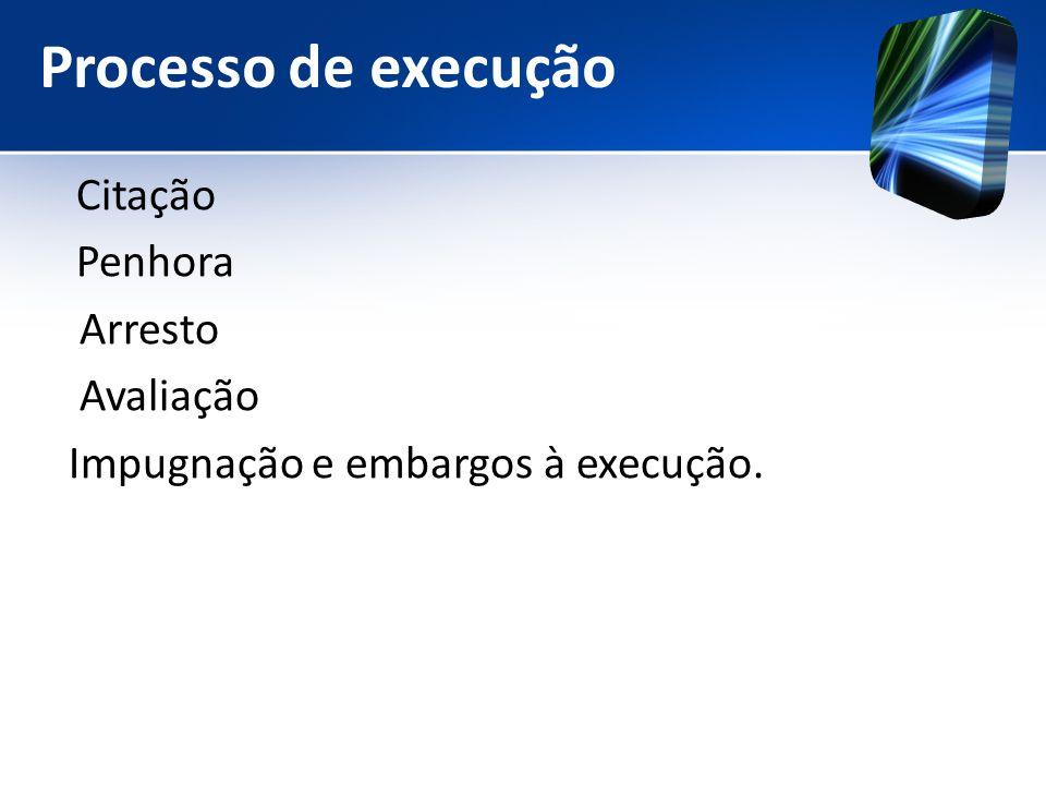 Processo de execução Citação Penhora Arresto Avaliação Impugnação e embargos à execução.
