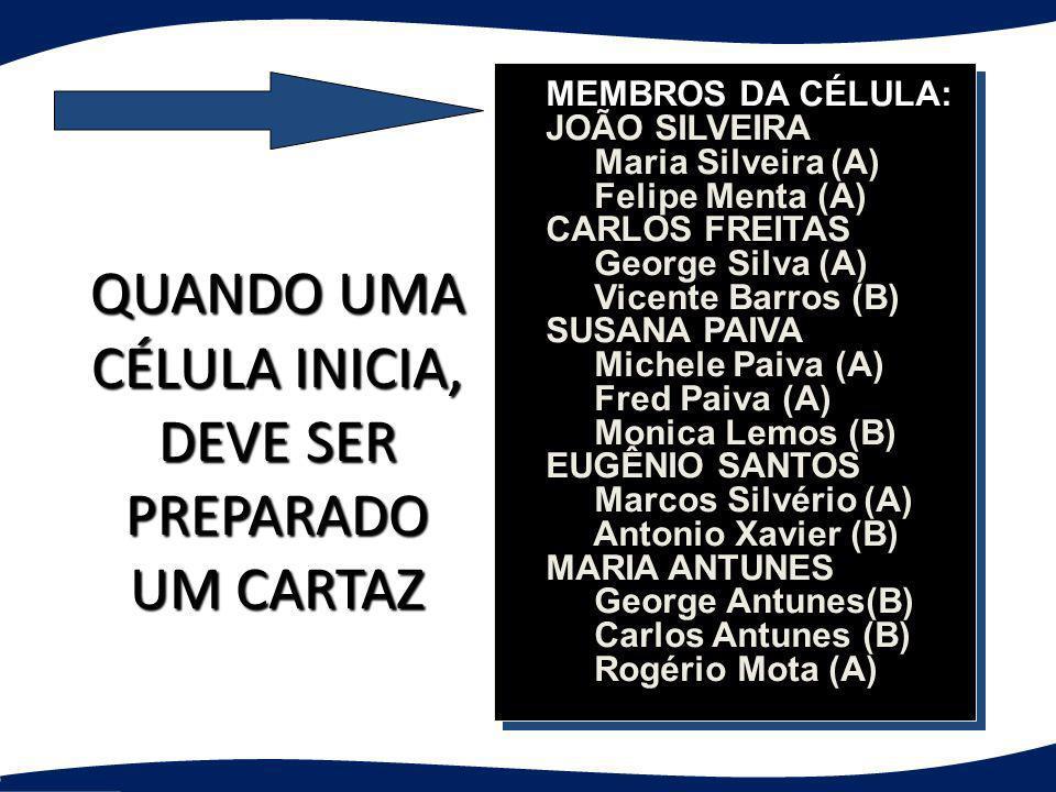QUANDO UMA CÉLULA INICIA, DEVE SER PREPARADO UM CARTAZ JOHN WILLIAMS MEMBROS DA CÉLULA: JOÃO SILVEIRA Maria Silveira (A) Felipe Menta (A) CARLOS FREIT