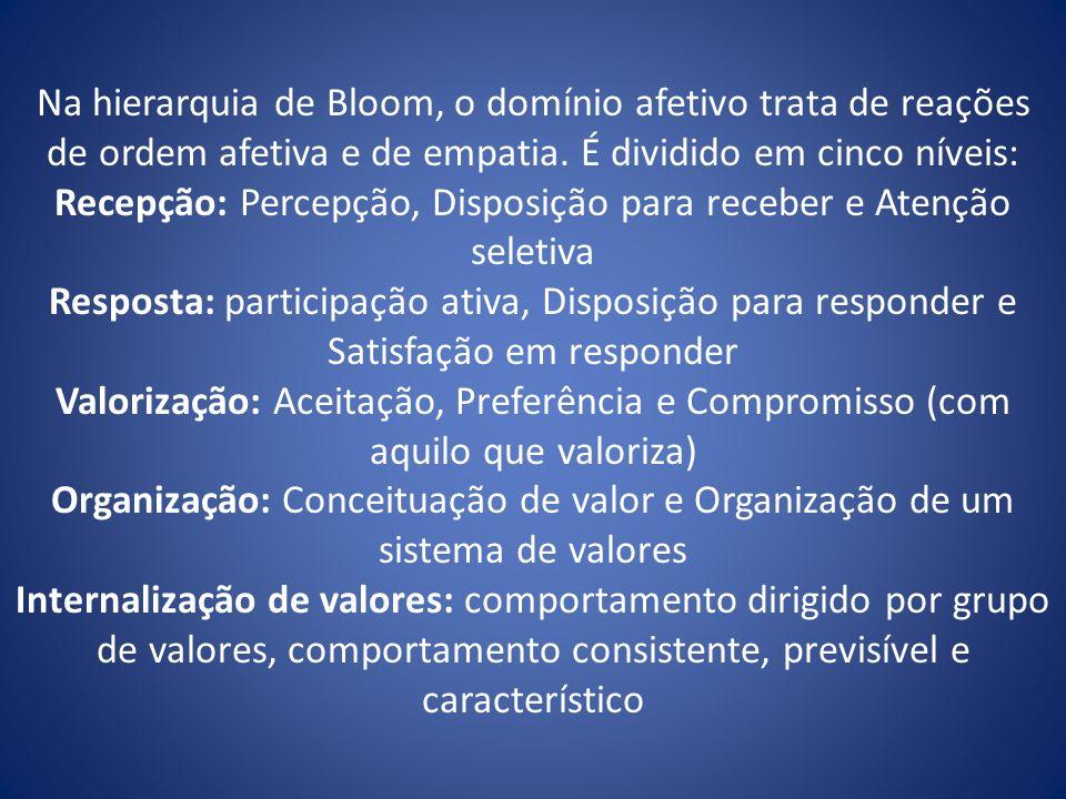 Na hierarquia de Bloom, o domínio afetivo trata de reações de ordem afetiva e de empatia. É dividido em cinco níveis: Recepção: Percepção, Disposição
