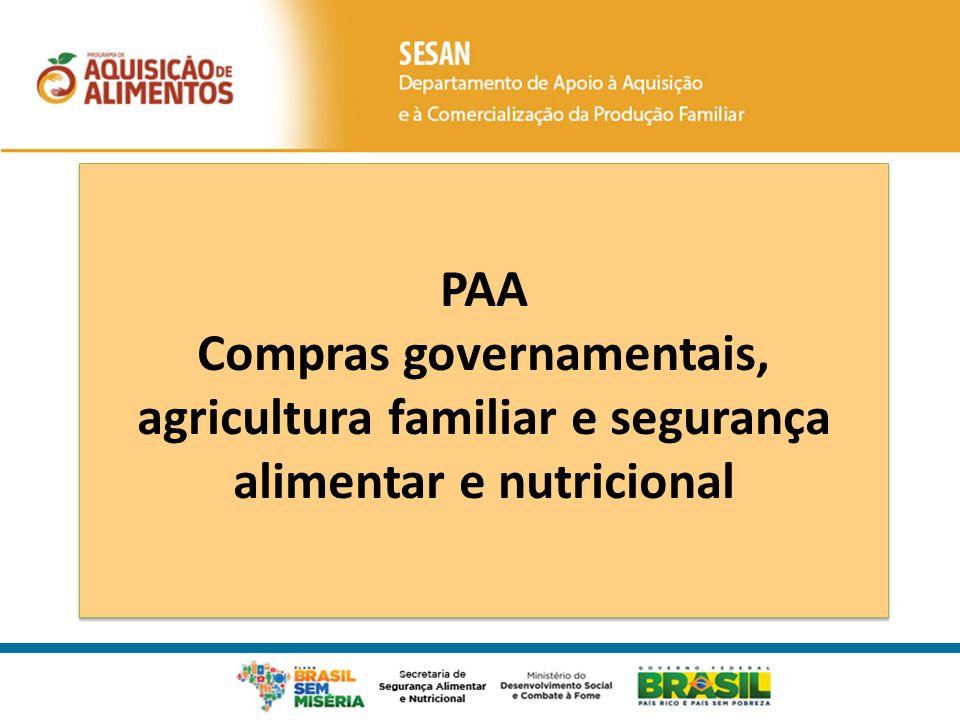 PAA Compras governamentais, agricultura familiar e segurança alimentar e nutricional PAA Compras governamentais, agricultura familiar e segurança alim