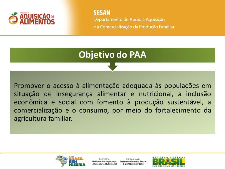 Promover o acesso à alimentação adequada às populações em situação de insegurança alimentar e nutricional, a inclusão econômica e social com fomento à produção sustentável, a comercialização e o consumo, por meio do fortalecimento da agricultura familiar.