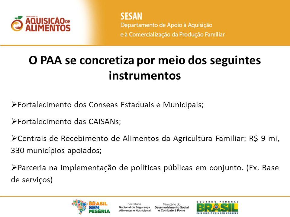 O PAA se concretiza por meio dos seguintes instrumentos Fortalecimento dos Conseas Estaduais e Municipais; Fortalecimento das CAISANs; Centrais de Rec