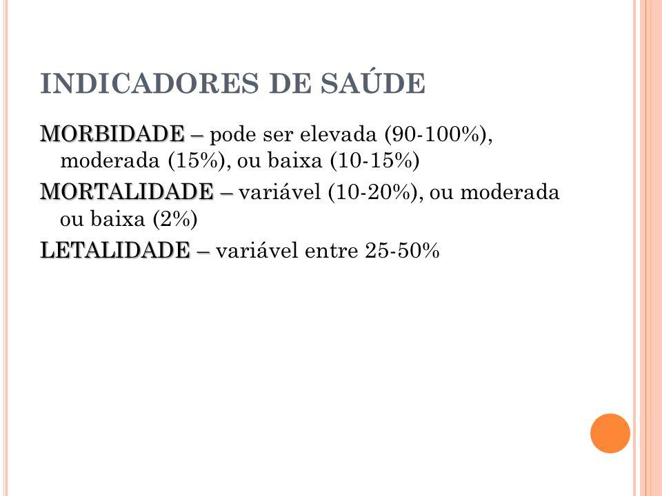 INDICADORES DE SAÚDE MORBIDADE – MORBIDADE – pode ser elevada (90-100%), moderada (15%), ou baixa (10-15%) MORTALIDADE – MORTALIDADE – variável (10-20%), ou moderada ou baixa (2%) LETALIDADE – LETALIDADE – variável entre 25-50%