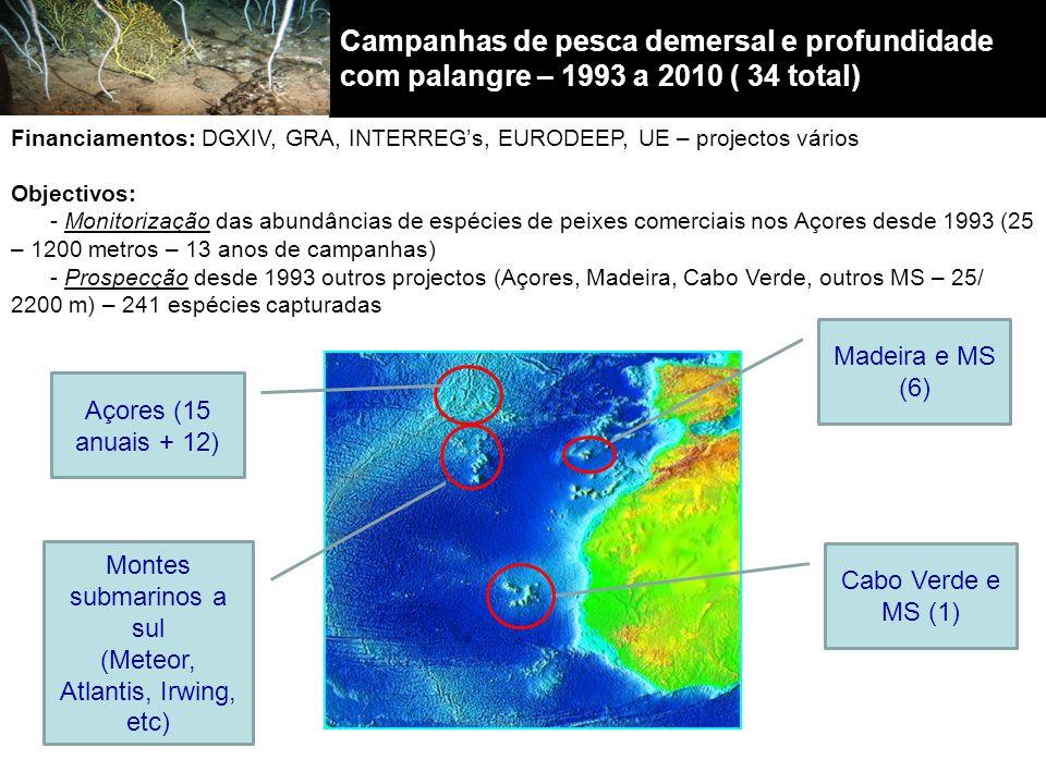 Campanhas de pesca demersal e profundidade com palangre – 1993 a 2010 ( 34 total) Financiamentos: DGXIV, GRA, INTERREGs, EURODEEP, UE – projectos vári