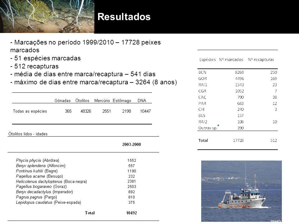 Resultados ImagD OP - Marcações no período 1999/2010 – 17728 peixes marcados - 51 espécies marcadas - 512 recapturas - média de dias entre marca/recap