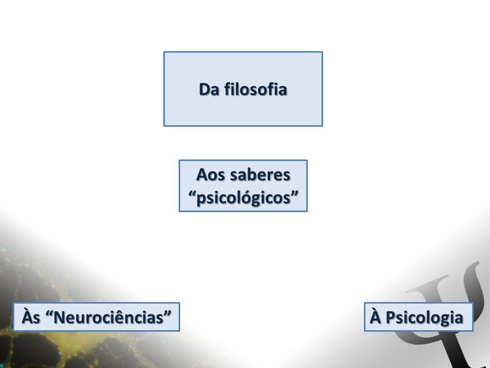 À Psicologia Às Neurociências Aos saberes psicológicos Da filosofia