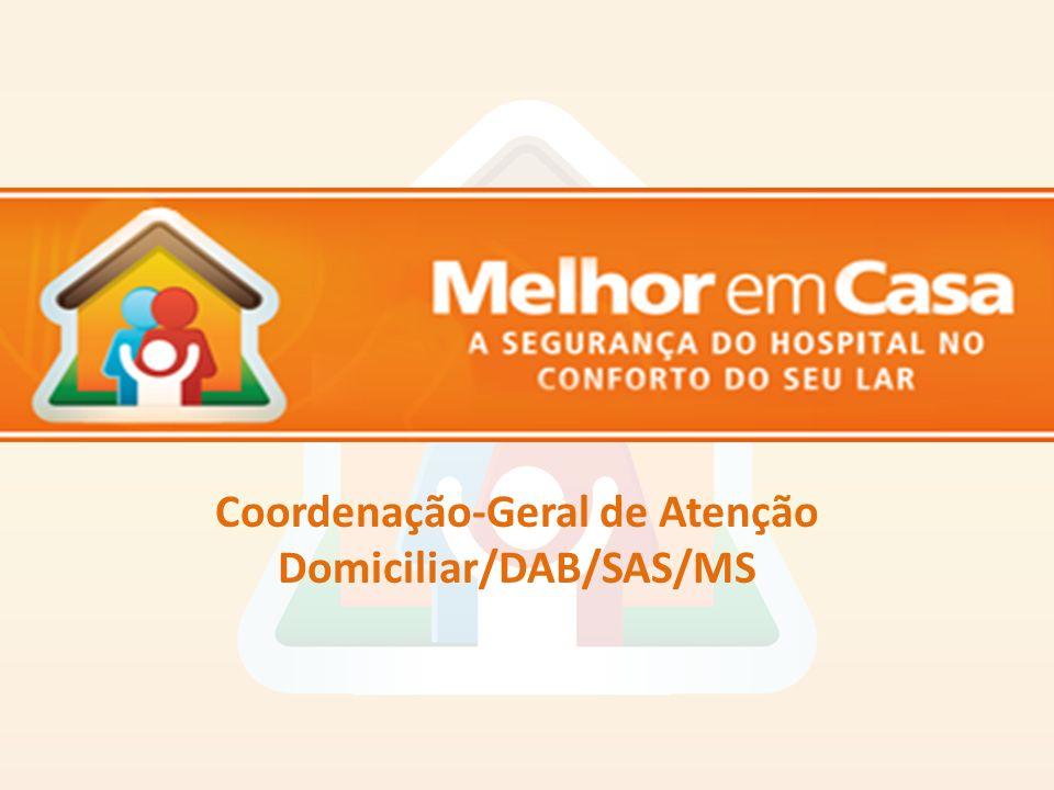 Melhor em Casa: cenário no Estado de São Paulo Habilitação EMAD: 204 EMAP: 103 Implantação: EMAD: 76 EMAP: 36