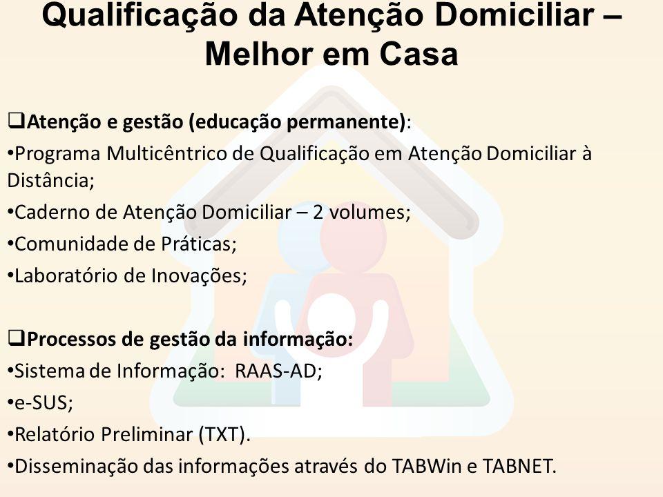 Qualificação da Atenção Domiciliar – Melhor em Casa Atenção e gestão (educação permanente): Programa Multicêntrico de Qualificação em Atenção Domicili