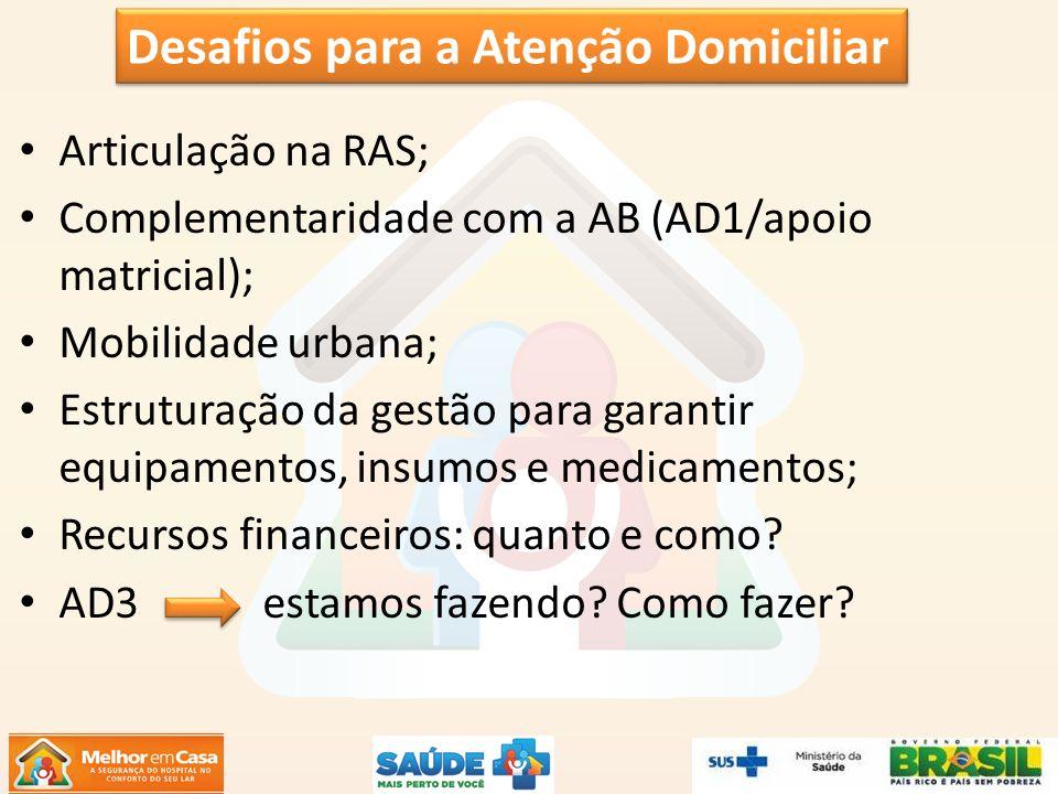 Articulação na RAS; Complementaridade com a AB (AD1/apoio matricial); Mobilidade urbana; Estruturação da gestão para garantir equipamentos, insumos e