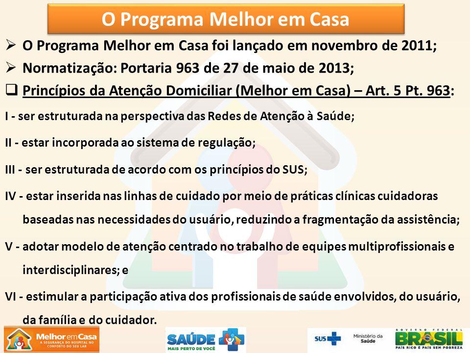 O Programa Melhor em Casa foi lançado em novembro de 2011; Normatização: Portaria 963 de 27 de maio de 2013; Princípios da Atenção Domiciliar (Melhor