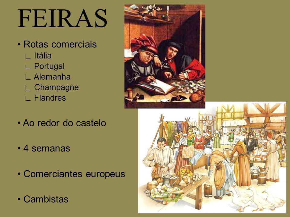FEIRAS Rotas comerciais Itália Portugal Alemanha Champagne Flandres Ao redor do castelo 4 semanas Comerciantes europeus Cambistas