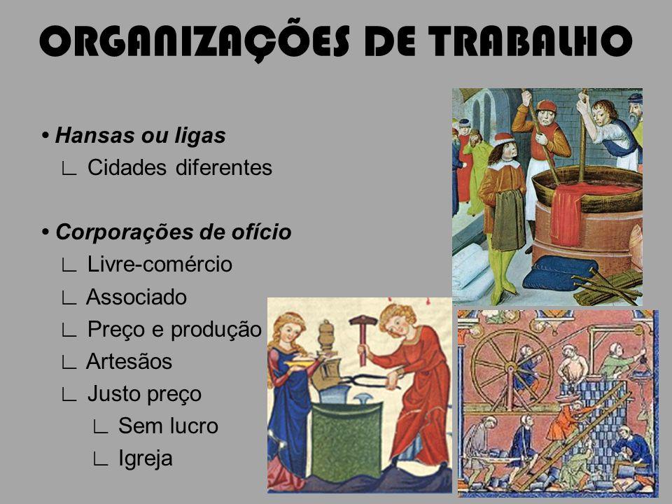 ORGANIZAÇÕES DE TRABALHO Hansas ou ligas Cidades diferentes Corporações de ofício Livre-comércio Associado Preço e produção Artesãos Justo preço Sem l