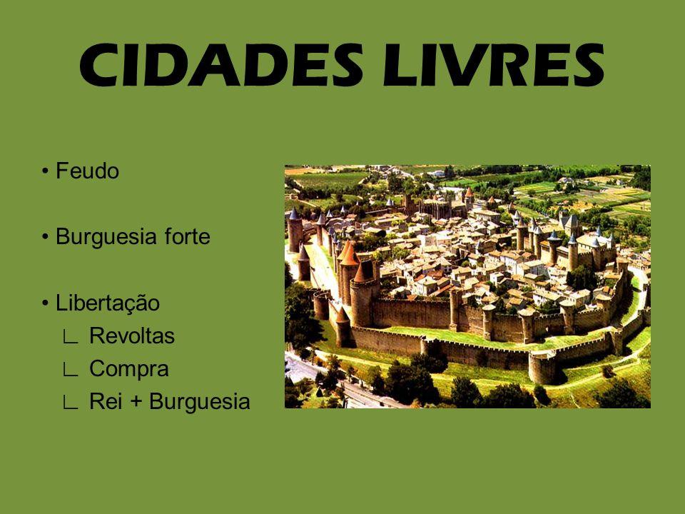 CIDADES LIVRES Feudo Burguesia forte Libertação Revoltas Compra Rei + Burguesia