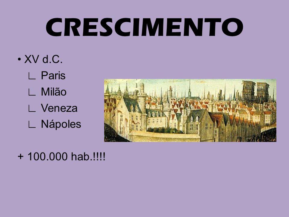 CRESCIMENTO XV d.C. Paris Milão Veneza Nápoles + 100.000 hab.!!!!