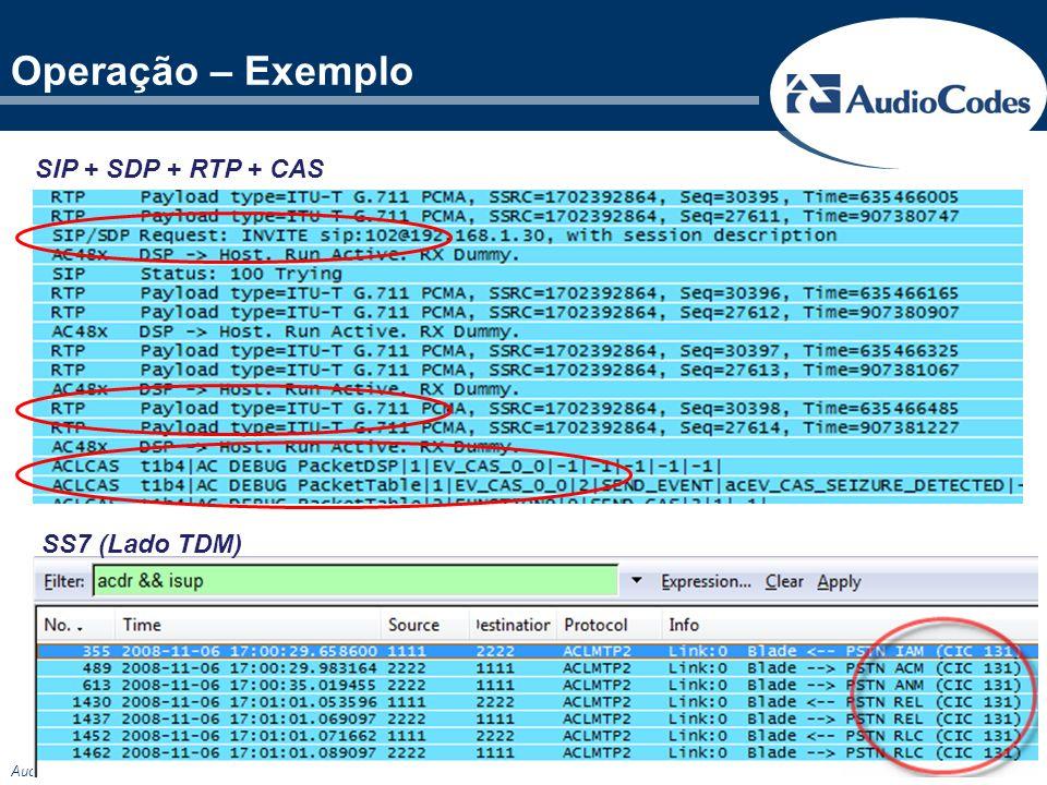 AudioCodes confidential information Operação – Exemplo SIP + SDP + RTP + CAS SS7 (Lado TDM)