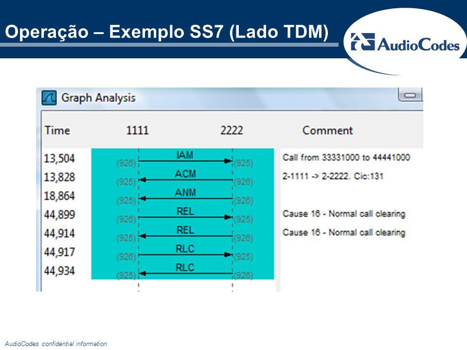 AudioCodes confidential information Operação – Exemplo SS7 (Lado TDM)