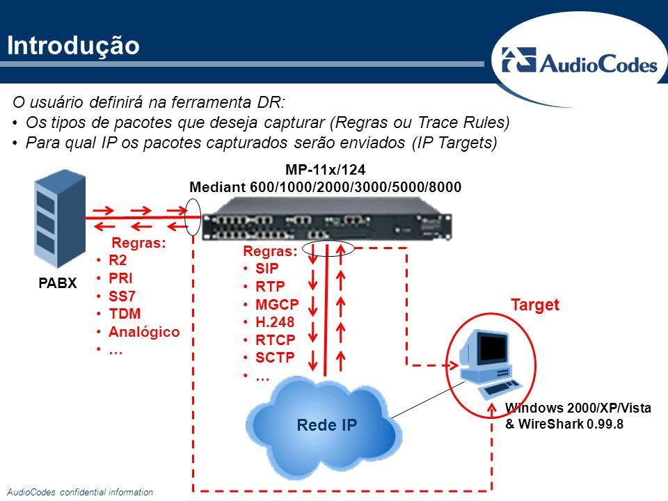 AudioCodes confidential information Introdução Rede IP Regras: R2 PRI SS7 TDM Analógico … Regras: SIP RTP MGCP H.248 RTCP SCTP … Windows 2000/XP/Vista