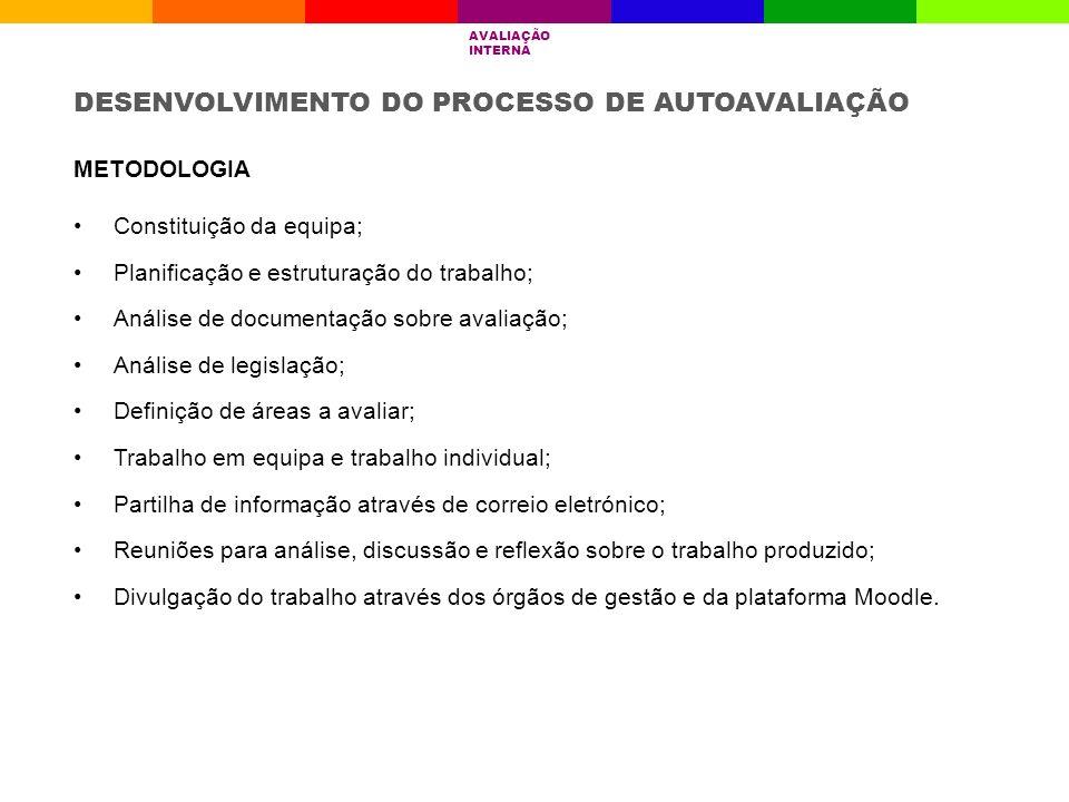 METODOLOGIA Constituição da equipa; Planificação e estruturação do trabalho; Análise de documentação sobre avaliação; Análise de legislação; Definição