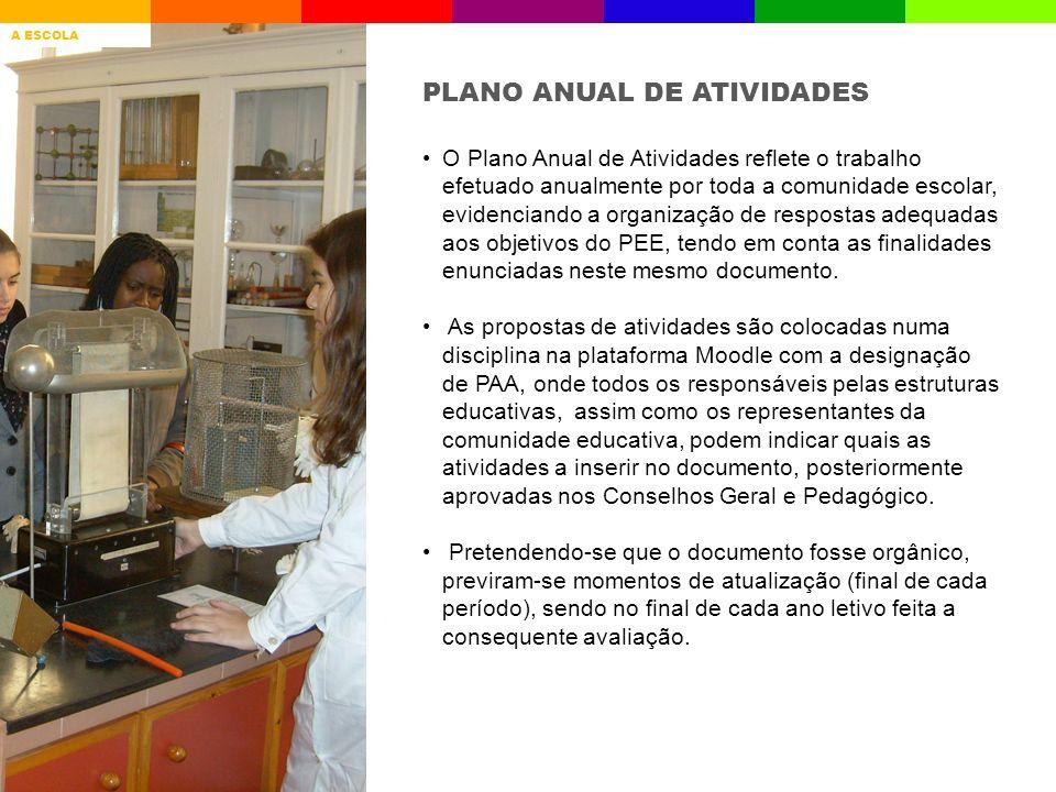 PLANO ANUAL DE ATIVIDADES O Plano Anual de Atividades reflete o trabalho efetuado anualmente por toda a comunidade escolar, evidenciando a organização