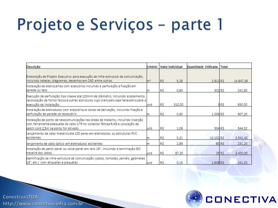 DescriçãoCritério Valor IndividualQuantidade Utilizada Total Elaboração de Projeto Executivo para execução de infra-estrutura de comunicação, incluind