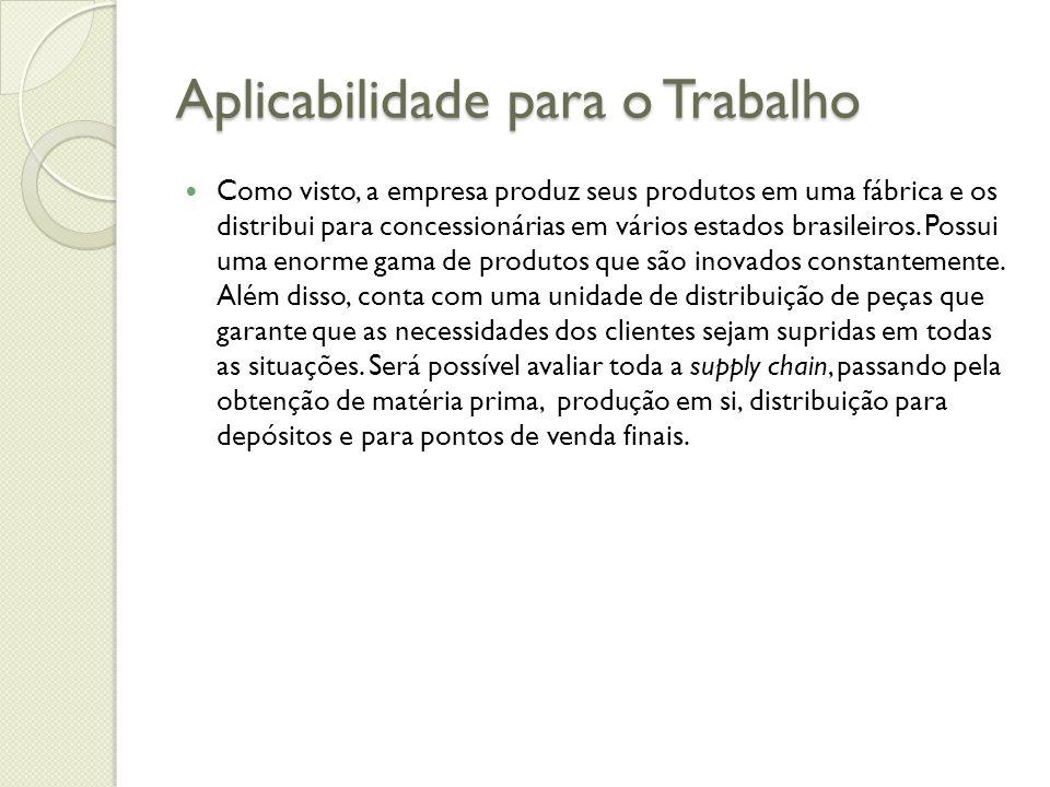 Aplicabilidade para o Trabalho Como visto, a empresa produz seus produtos em uma fábrica e os distribui para concessionárias em vários estados brasile