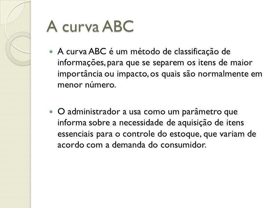 A curva ABC A curva ABC é um método de classificação de informações, para que se separem os itens de maior importância ou impacto, os quais são normal