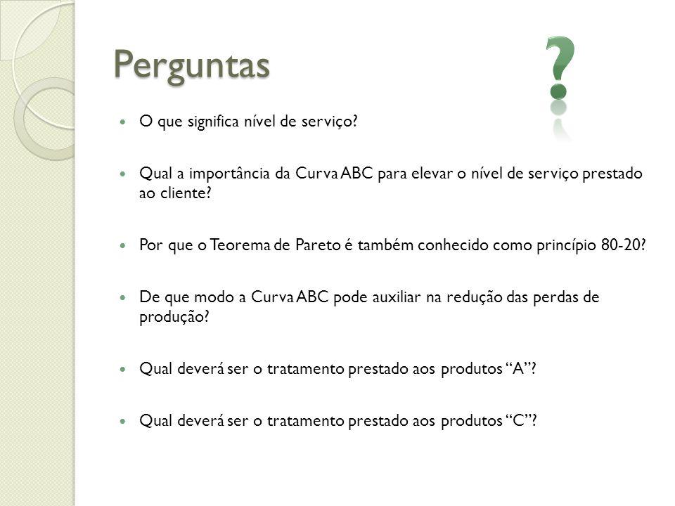 Perguntas O que significa nível de serviço? Qual a importância da Curva ABC para elevar o nível de serviço prestado ao cliente? Por que o Teorema de P