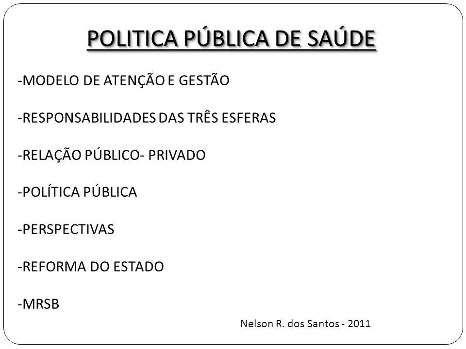 POLITICA PÚBLICA DE SAÚDE -MODELO DE ATENÇÃO E GESTÃO -RESPONSABILIDADES DAS TRÊS ESFERAS -RELAÇÃO PÚBLICO- PRIVADO -POLÍTICA PÚBLICA -PERSPECTIVAS -REFORMA DO ESTADO -MRSB Nelson R.
