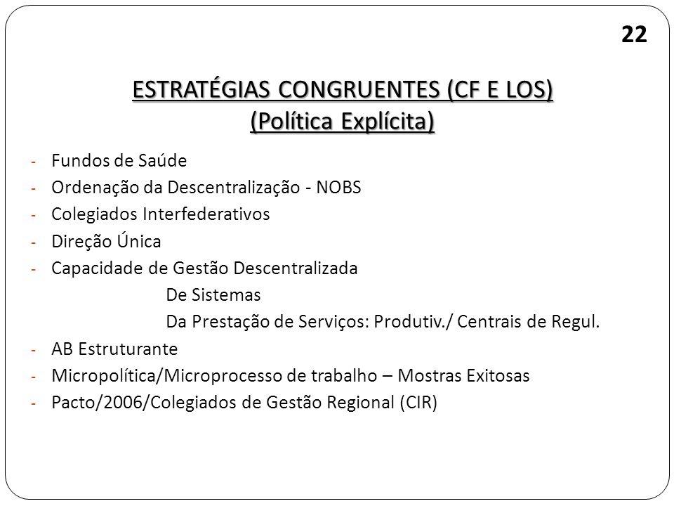 - Fundos de Saúde - Ordenação da Descentralização - NOBS - Colegiados Interfederativos - Direção Única - Capacidade de Gestão Descentralizada De Sistemas Da Prestação de Serviços: Produtiv./ Centrais de Regul.
