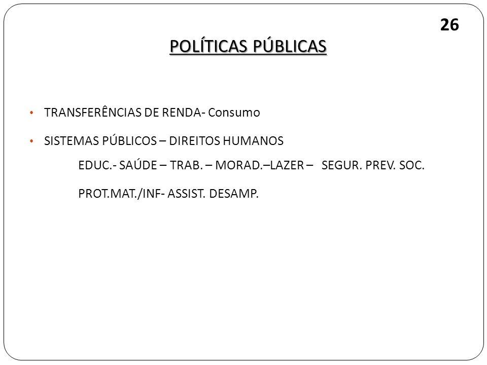 POLÍTICAS PÚBLICAS TRANSFERÊNCIAS DE RENDA- Consumo SISTEMAS PÚBLICOS – DIREITOS HUMANOS EDUC.- SAÚDE – TRAB.